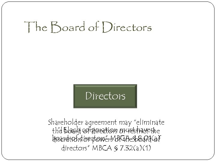 "The Board of Directors Shareholder agreement may ""eliminate ""[E]ach of directors must have a"