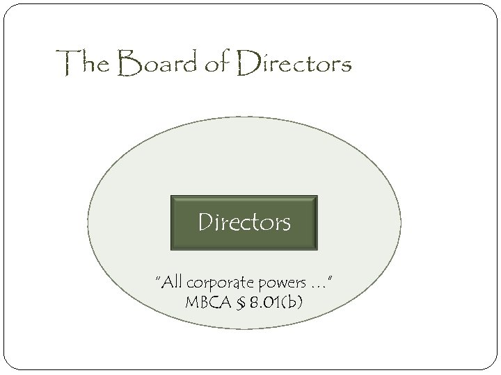 """The Board of Directors """"All corporate powers …"""" MBCA § 8. 01(b)"""