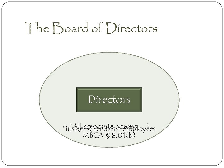 """The Board of Directors """"All corporate = employees """"inside"""" directorspowers …"""" MBCA § 8."""