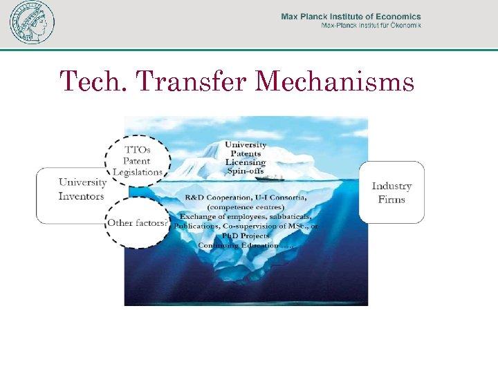 Tech. Transfer Mechanisms