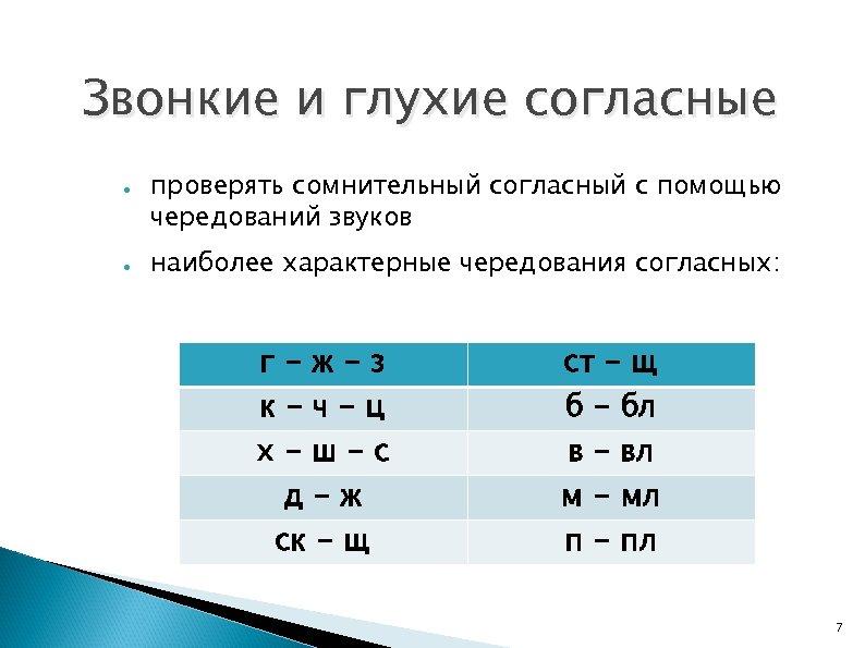 Звонкие и глухие согласные ● ● проверять сомнительный согласный с помощью чередований звуков наиболее