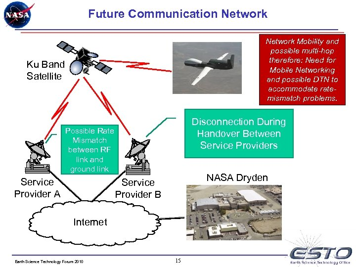 Future Communication Network Mobility and possible multi-hop therefore: Need for Mobile Networking and possible
