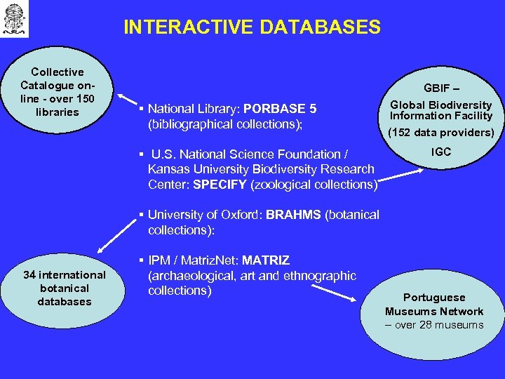 INTERACTIVE DATABASES Collective Catalogue online - over 150 libraries GBIF – § National Library: