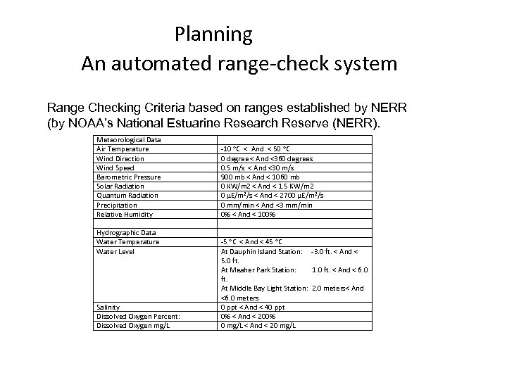 Planning An automated range-check system Range Checking Criteria based on ranges established by NERR