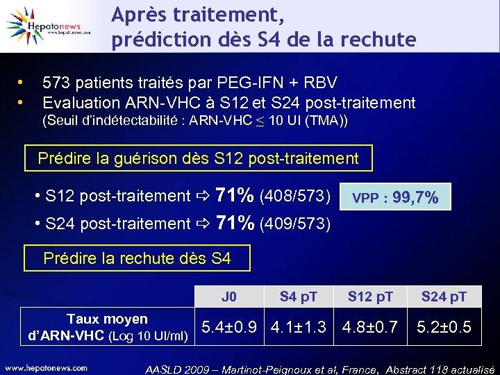 Après traitement, prédiction dès S 4 de la rechute • • 573 patients traités