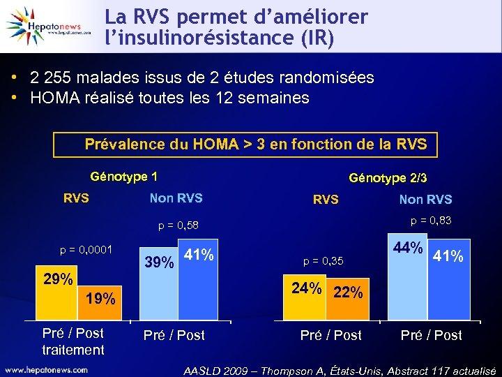 La RVS permet d'améliorer l'insulinorésistance (IR) • 2 255 malades issus de 2 études