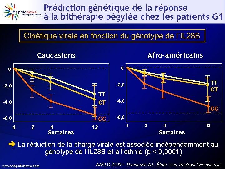 Prédiction génétique de la réponse à la bithérapie pégylée chez les patients G 1