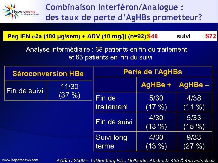 Combinaison Interféron/Analogue : des taux de perte d'Ag. HBs prometteur? Peg IFN α 2