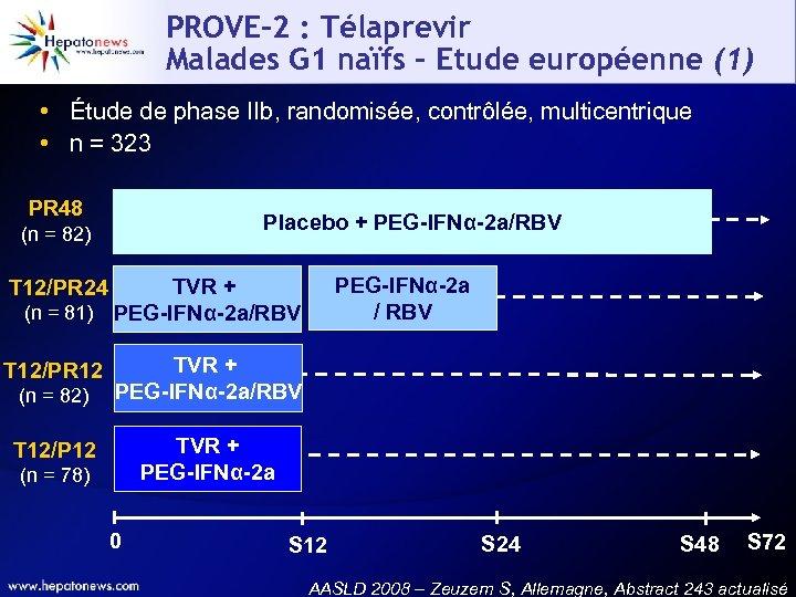 PROVE-2 : Télaprevir Malades G 1 naïfs – Etude européenne (1) • Étude de