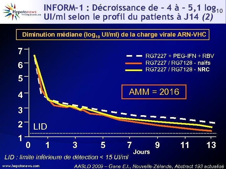 INFORM-1 : Décroissance de - 4 à - 5, 1 log 10 UI/ml selon