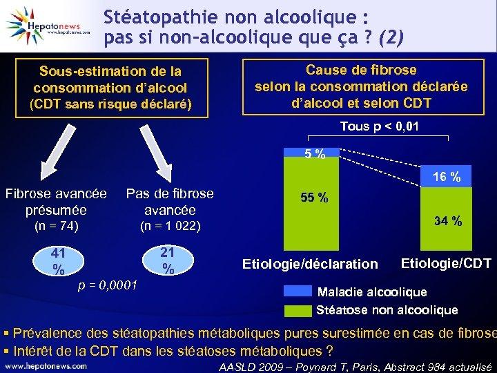 Stéatopathie non alcoolique : pas si non-alcoolique ça ? (2) Sous-estimation de la consommation