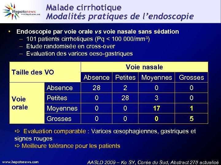 Malade cirrhotique Modalités pratiques de l'endoscopie • Endoscopie par voie orale vs voie nasale