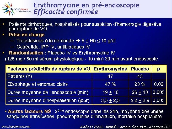 Erythromycine en pré-endoscopie Efficacité confirmée • Patients cirrhotiques, hospitalisés pour suspicion d'hémorragie digestive par