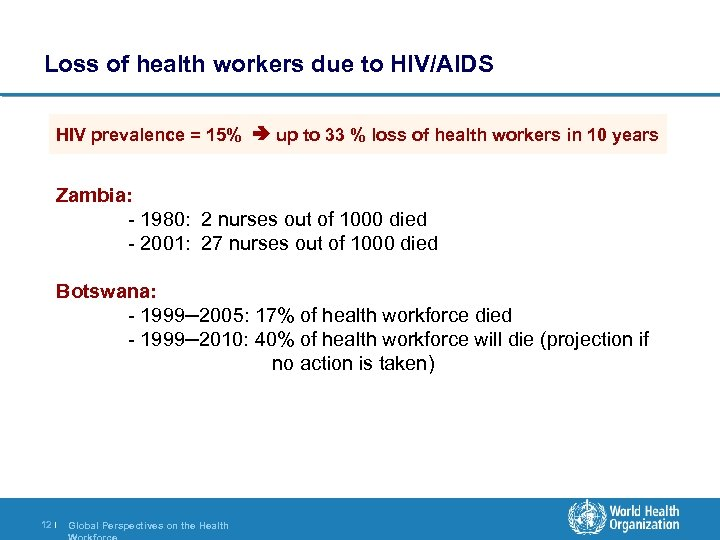 Loss of health workers due to HIV/AIDS HIV prevalence = 15% up to 33
