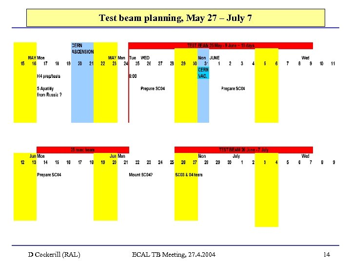 Test beam planning, May 27 – July 7 D Cockerill (RAL) ECAL TB Meeting,