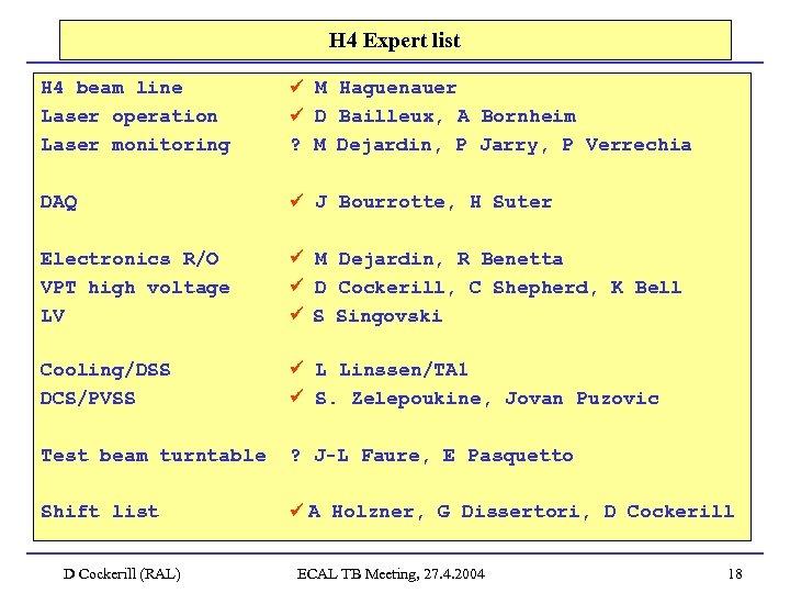 H 4 Expert list H 4 beam line Laser operation Laser monitoring ? M