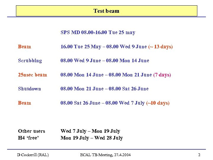 Test beam SPS MD 08. 00 -16. 00 Tue 25 may Beam 16. 00