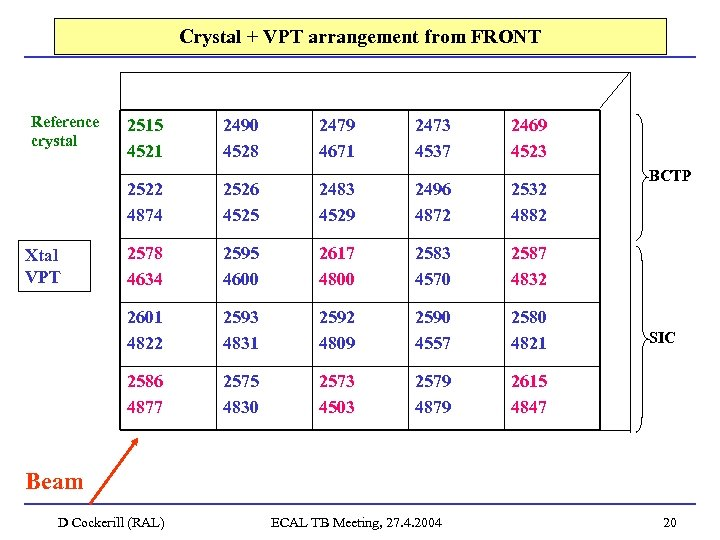 Crystal + VPT arrangement from FRONT Reference crystal 2490 4528 2479 4671 2473 4537