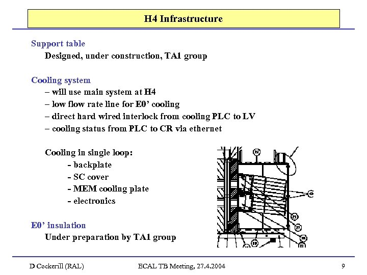 H 4 Infrastructure Support table Designed, under construction, TA 1 group Cooling system –