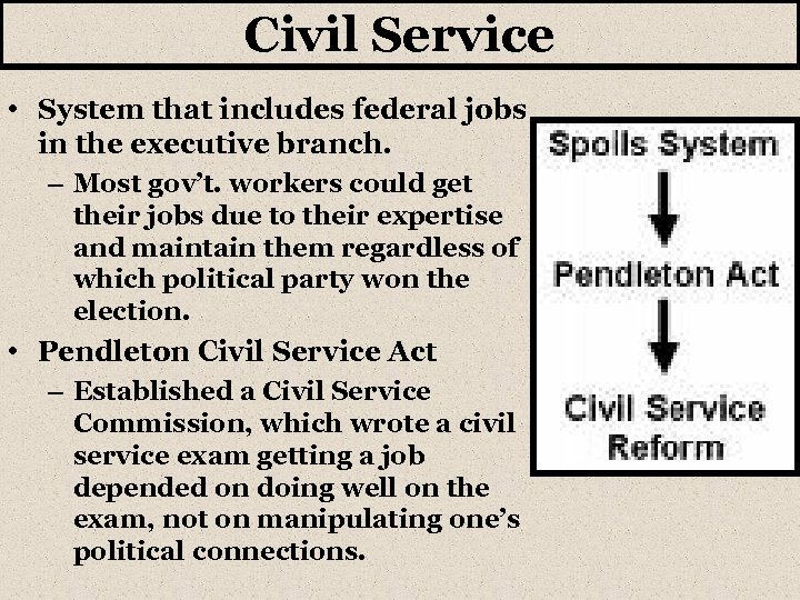 Civil Service • System that includes federal jobs in the executive branch. – Most