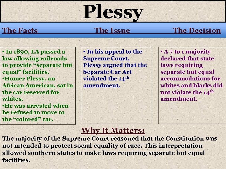 Plessy The Facts • In 1890, LA passed a law allowing railroads to provide