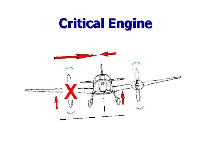 Critical Engine