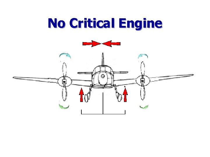 No Critical Engine