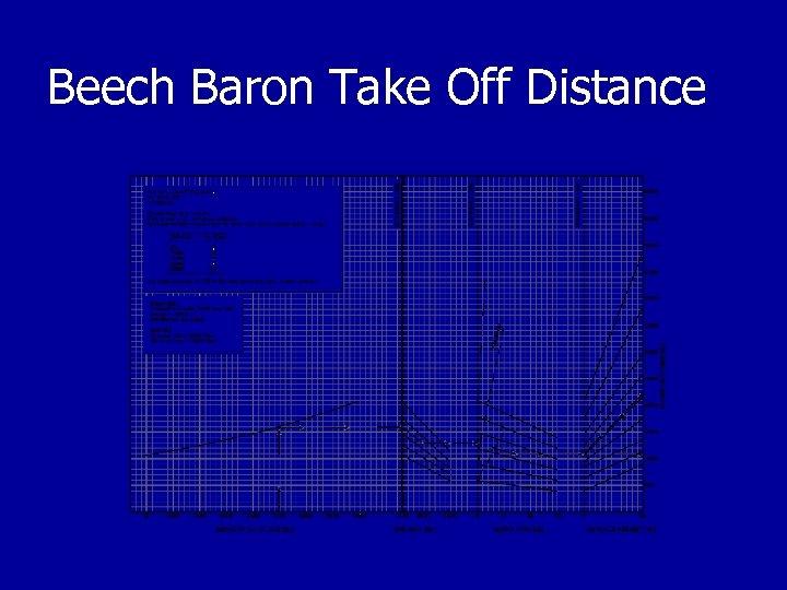 Beech Baron Take Off Distance