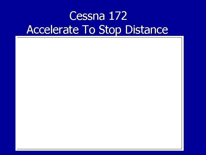 Cessna 172 Accelerate To Stop Distance