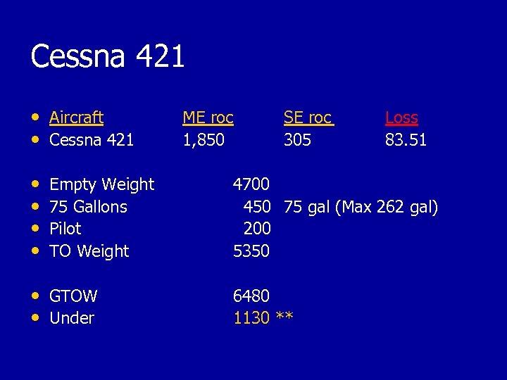 Cessna 421 • Aircraft • Cessna 421 • • Empty Weight 75 Gallons Pilot