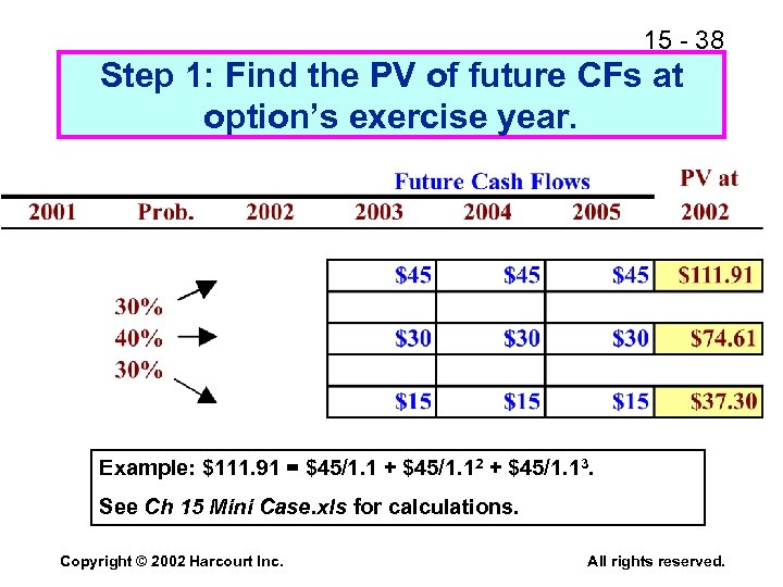 15 - 38 Step 1: Find the PV of future CFs at option's exercise