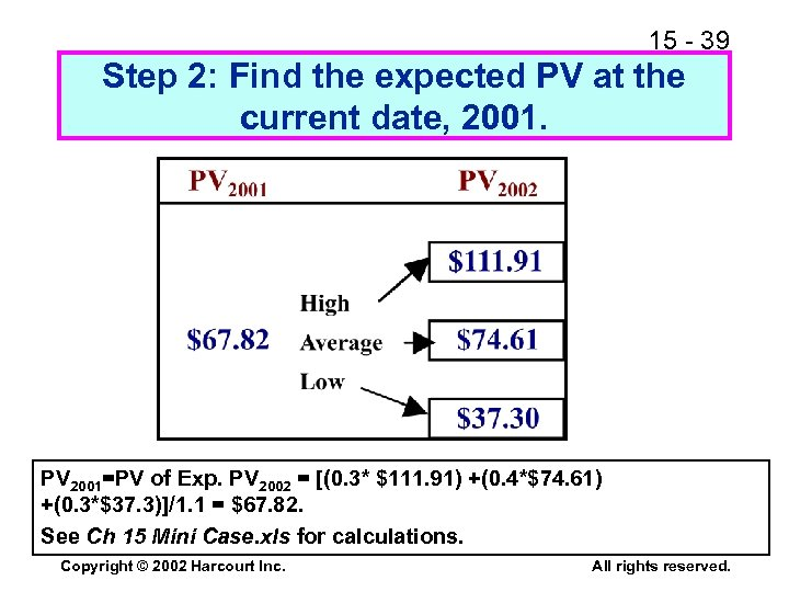 15 - 39 Step 2: Find the expected PV at the current date, 2001.