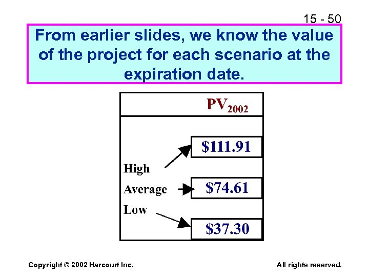 15 - 50 From earlier slides, we know the value of the project for