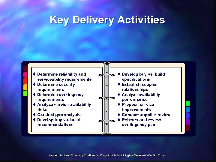 Key Delivery Activities t Determine reliability and serviceability requirements t Determine security requirements t