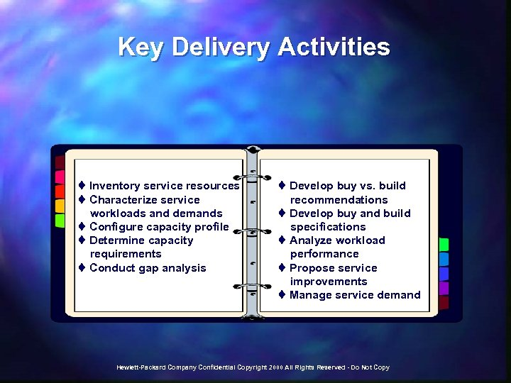 Key Delivery Activities t Inventory service resources t Characterize service workloads and demands t