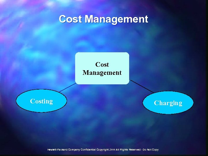 Cost Management Costing Charging Hewlett-Packard Company Confidential Copyright 2000 All Rights Reserved - Do