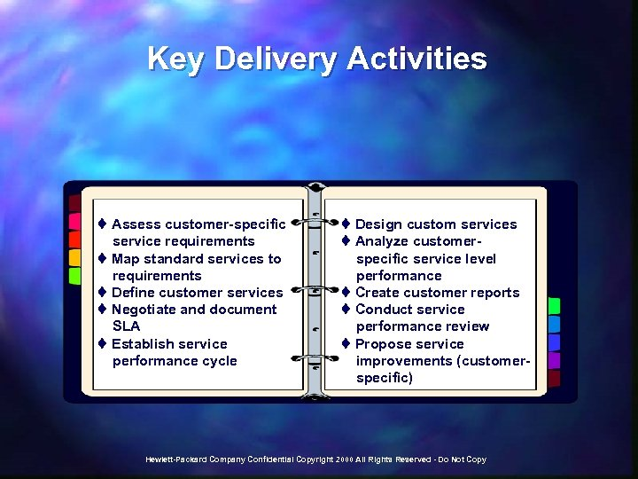 Key Delivery Activities t Assess customer-specific service requirements t Map standard services to requirements