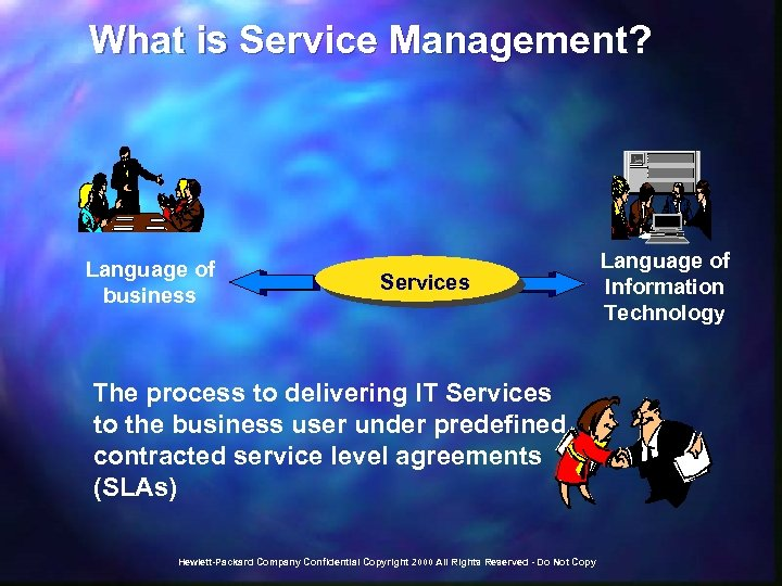 What is Service Management? Language of business Services The process to delivering IT Services