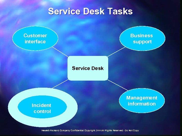 Service Desk Tasks Customer interface Business support Service Desk Incident control Management information Problem
