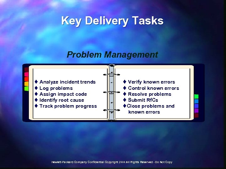 Key Delivery Tasks Problem Management t Analyze incident trends t Log problems t Assign