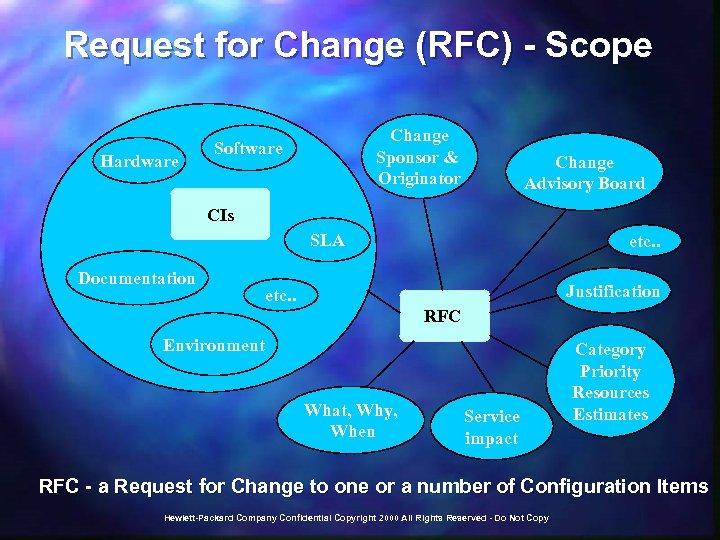 Request for Change (RFC) - Scope Hardware Change Sponsor & Originator Software Change Advisory