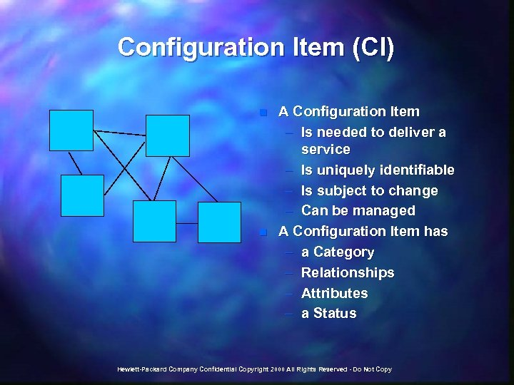Configuration Item (CI) n n A Configuration Item – Is needed to deliver a