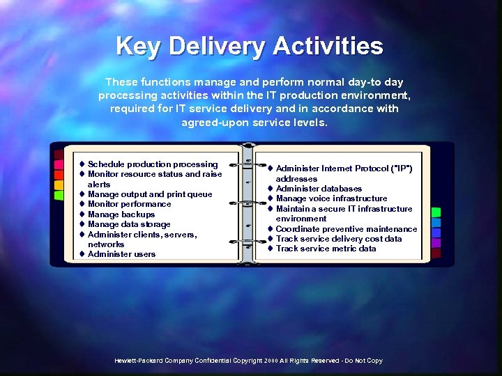 Key Delivery Activities These functions manage and perform normal day-to day processing activities within