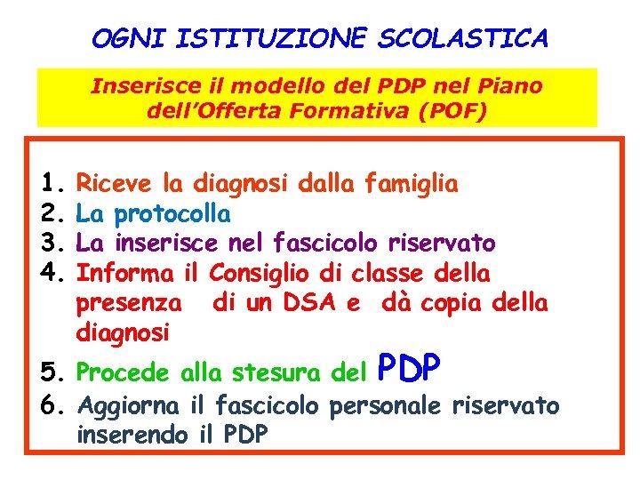 OGNI ISTITUZIONE SCOLASTICA Inserisce il modello del PDP nel Piano dell'Offerta Formativa (POF) 1.