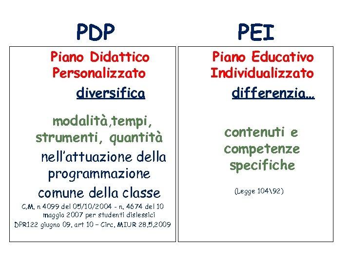 PDP PEI Piano Didattico Personalizzato diversifica modalità, tempi, strumenti, quantità nell'attuazione della programmazione comune