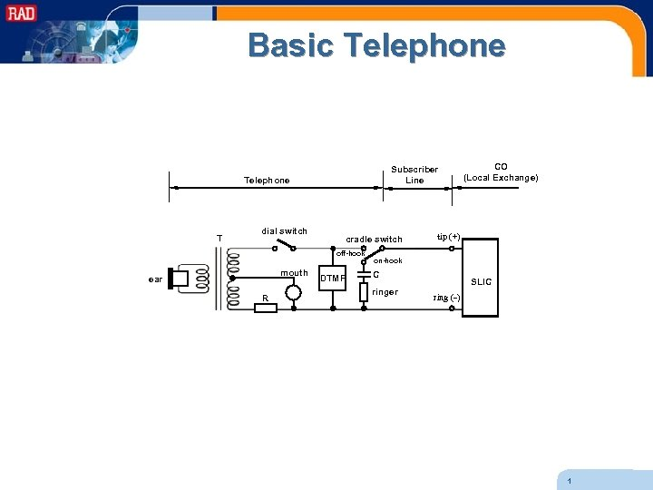 Basic Telephone Subscriber Line Telephone T dial switch cradle switch off-hook mouth ear R