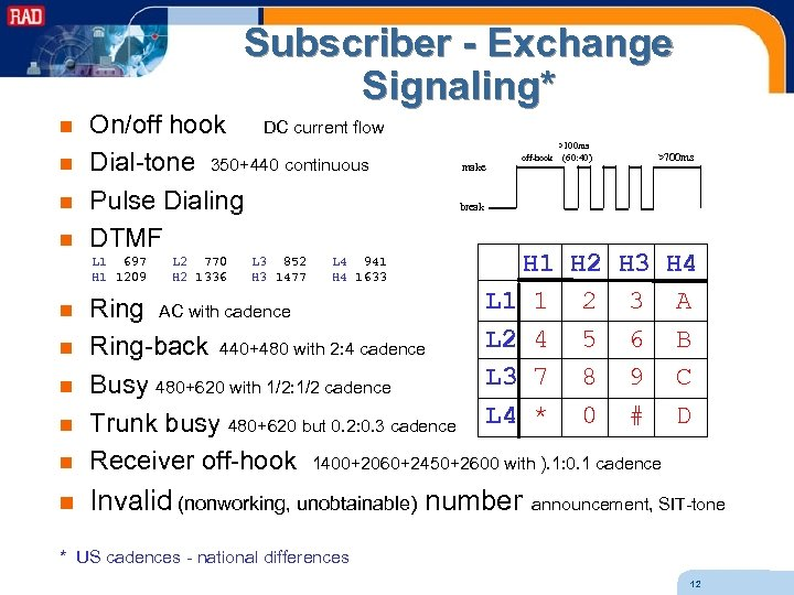 Subscriber - Exchange Signaling* n n On/off hook DC current flow Dial-tone 350+440 continuous