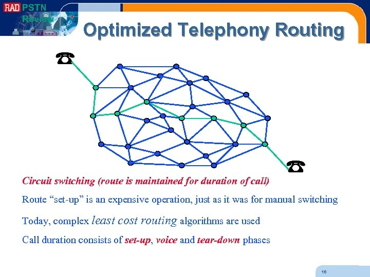 PSTN Review Optimized Telephony Routing Circuit switching (route is maintained for duration of call)