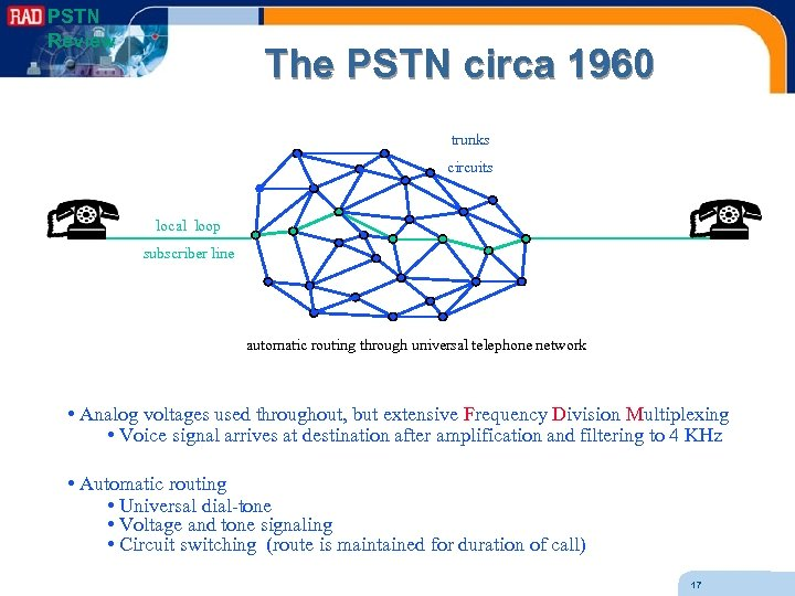 PSTN Review The PSTN circa 1960 trunks circuits local loop subscriber line automatic routing