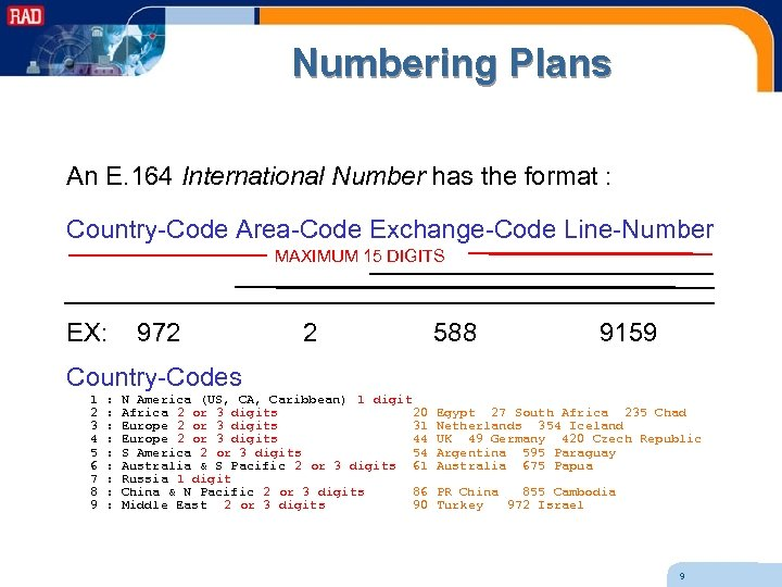 Numbering Plans An E. 164 International Number has the format : Country-Code Area-Code Exchange-Code